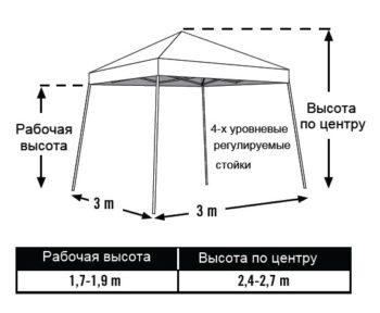 схема тента