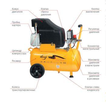 из чего состоит гаражный компрессор