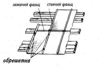 листовое железо для крыши