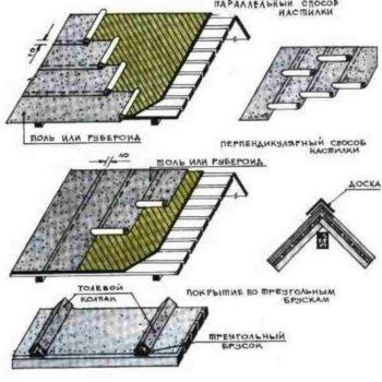как сделать крышу из рубероида