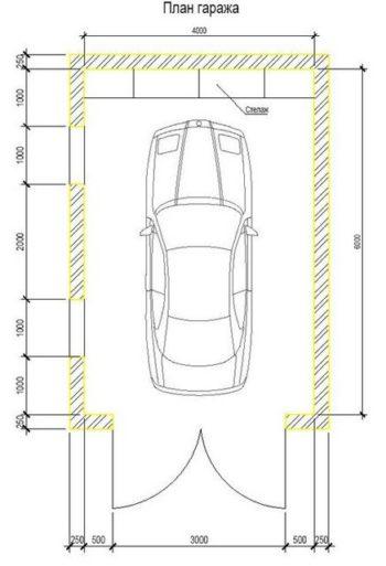 план строительства гаража
