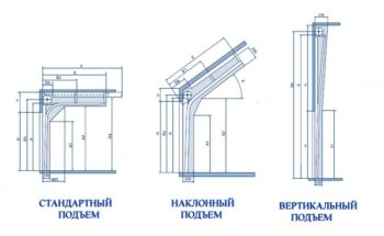 разновидности установки ворот