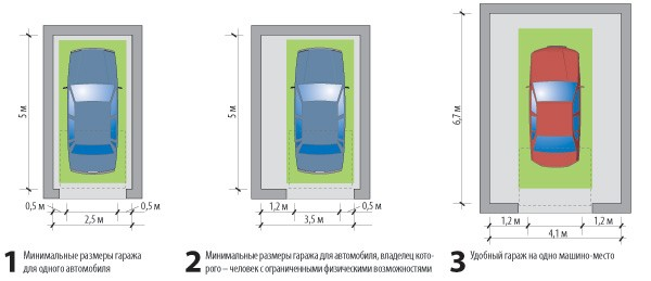 примеры гаражей