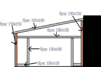 схема сооружения пристройки