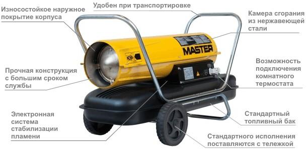 Чудо-печка на солярке, дизельные обогреватели своими руками