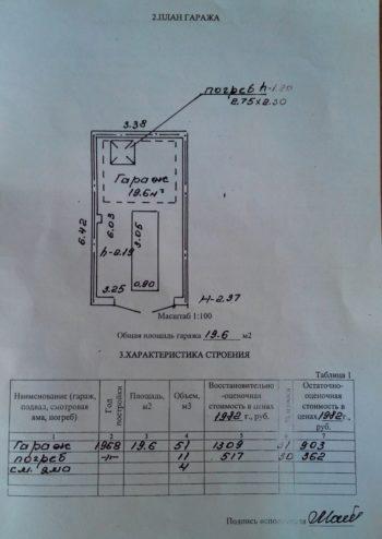 план помещения гаража