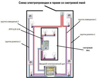 чертеж электропроводки